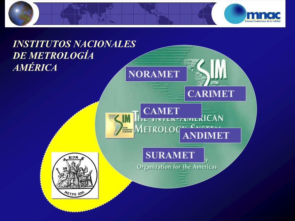 INSTITUTOS NACIONALES DE METROLOGÍA AMÉRICA NORAMET CARIMET CAMET ANDIMET SURAMET