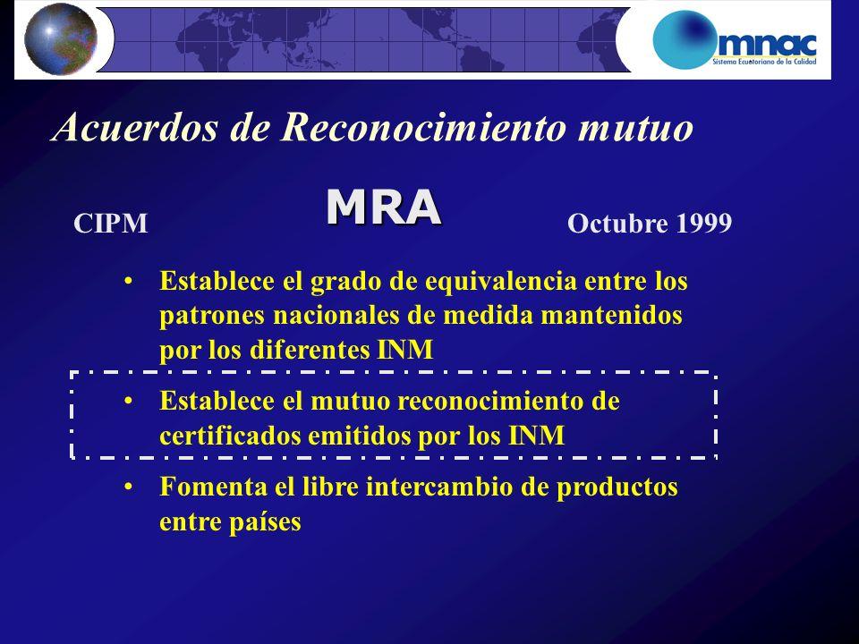 Acuerdos de Reconocimiento mutuo MRA Establece el grado de equivalencia entre los patrones nacionales de medida mantenidos por los diferentes INM Esta