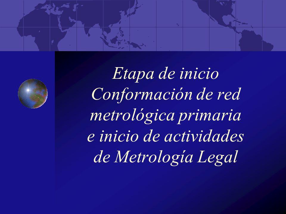Etapa de inicio Conformación de red metrológica primaria e inicio de actividades de Metrología Legal