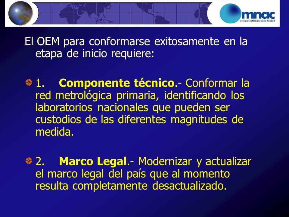 El OEM para conformarse exitosamente en la etapa de inicio requiere: 1. Componente técnico.- Conformar la red metrológica primaria, identificando los