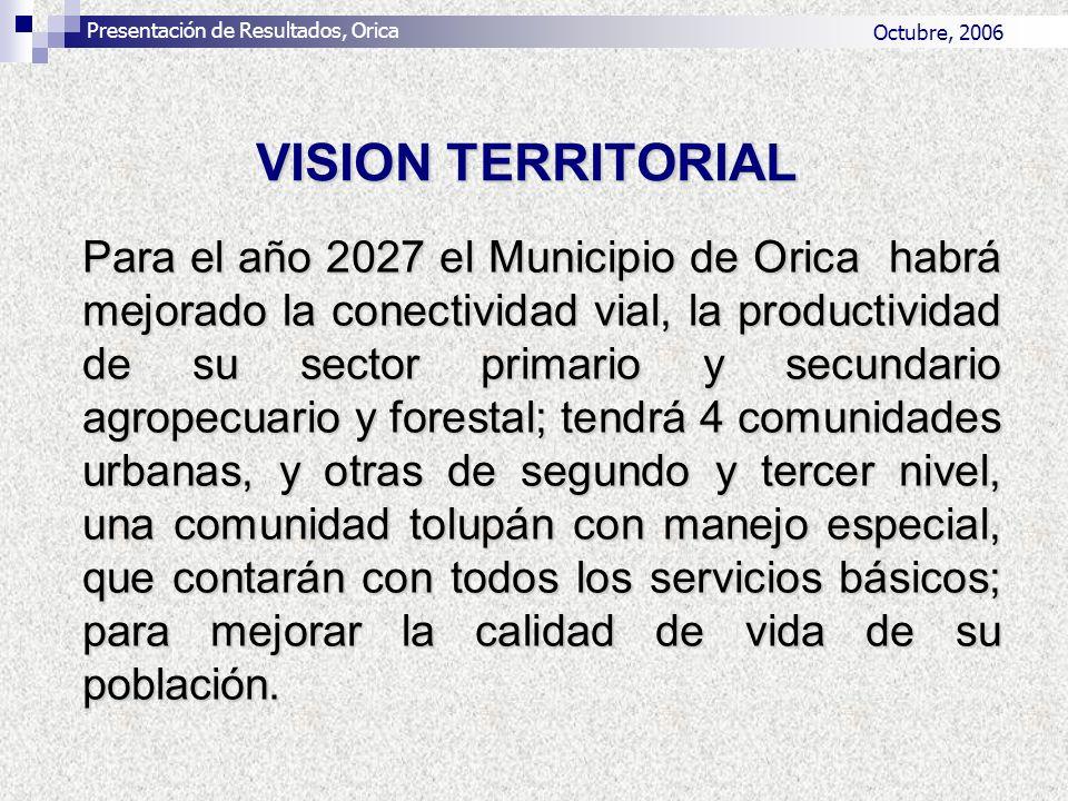 Para el año 2027 el Municipio de Orica habrá mejorado la conectividad vial, la productividad de su sector primario y secundario agropecuario y foresta