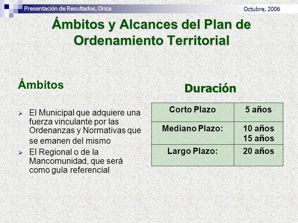 Ámbitos y Alcances del Plan de Ordenamiento Territorial Ámbitos El Municipal que adquiere una fuerza vinculante por las Ordenanzas y Normativas que se