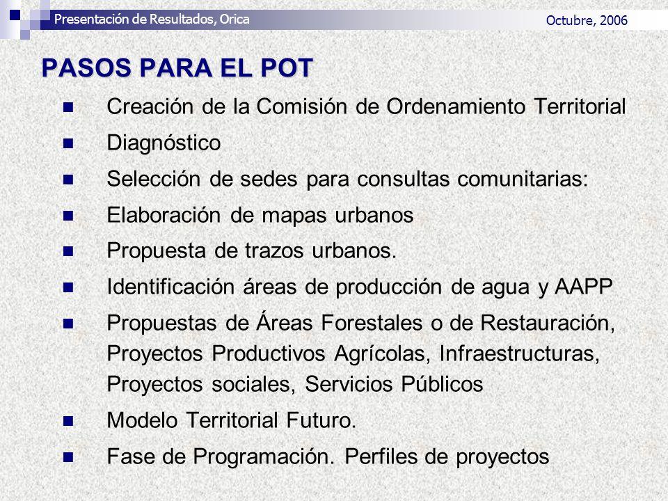 Ciudad de Orica Esta comunidad se caracteriza por ser la que presenta el mayor desarrollo con respecto a todo el municipio.