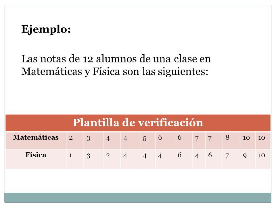 Ejemplo: Las notas de 12 alumnos de una clase en Matemáticas y Física son las siguientes: Plantilla de verificación Matemáticas234456677810 Física1324