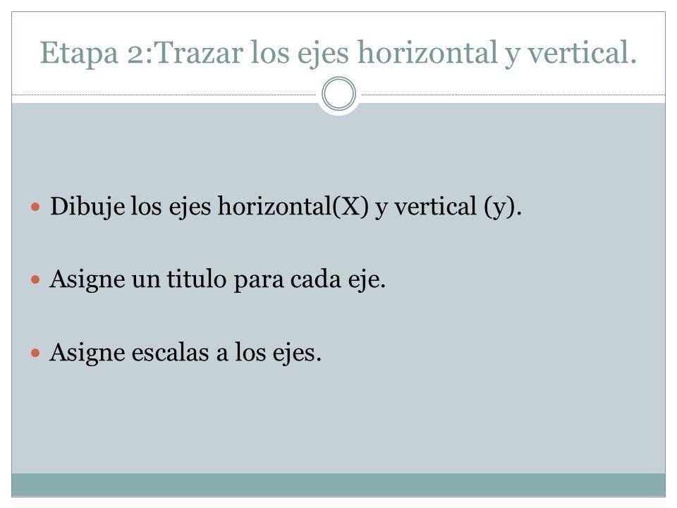 Etapa 2:Trazar los ejes horizontal y vertical. Dibuje los ejes horizontal(X) y vertical (y). Asigne un titulo para cada eje. Asigne escalas a los ejes