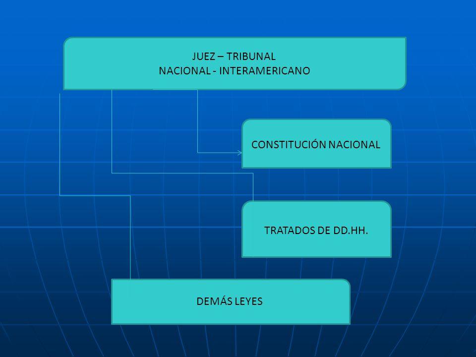 JUEZ – TRIBUNAL NACIONAL - INTERAMERICANO CONSTITUCIÓN NACIONAL TRATADOS DE DD.HH. DEMÁS LEYES
