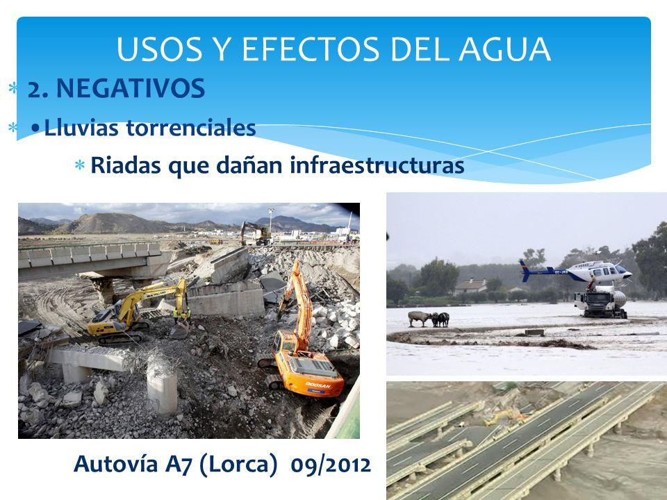 2. NEGATIVOS Lluvias torrenciales Riadas que dañan infraestructuras Autovía A7 (Lorca) 09/2012 USOS Y EFECTOS DEL AGUA