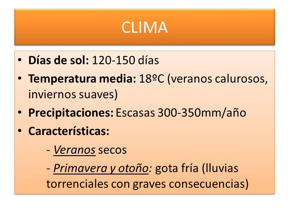 CLIMA Días de sol: 120-150 días Temperatura media: 18ºC (veranos calurosos, inviernos suaves) Precipitaciones: Escasas 300-350mm/año Características: