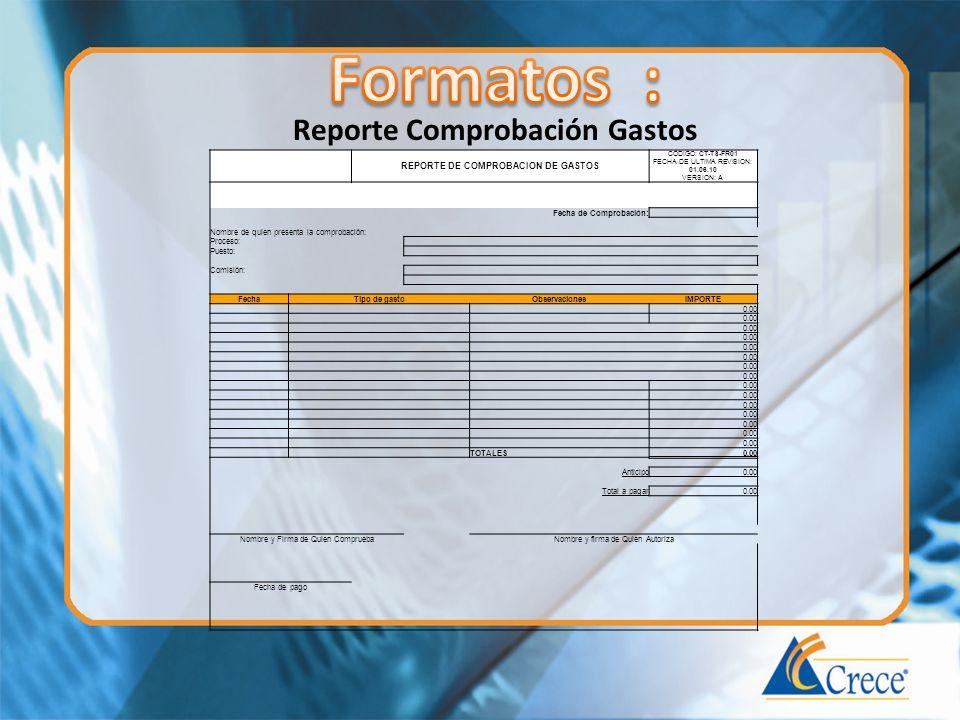 Reporte Comprobación Gastos REPORTE DE COMPROBACION DE GASTOS CÓDIGO: CT-TS-FR01 FECHA DE ULTIMA REVISION: 01.06.10 VERSION: A Fecha de Comprobación: