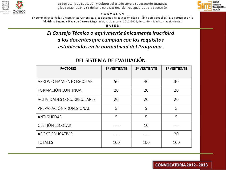La Secretaría de Educación y Cultura del Estado Libre y Soberano de Zacatecas y las Secciones 34 y 58 del Sindicato Nacional de Trabajadores de la Educación C O N V O C A N En cumplimiento de los Lineamientos Generales, a los docentes de Educación Básica Pública afiliados al SNTE, a participar en la Vigésimo Segunda Etapa de Carrera Magisterial, ciclo escolar 2012-2013, de conformidad con las siguientes B A S E S: El Consejo Técnico o equivalente únicamente inscribirá a los docentes que cumplan con los requisitos establecidos en la normativad del Programa.