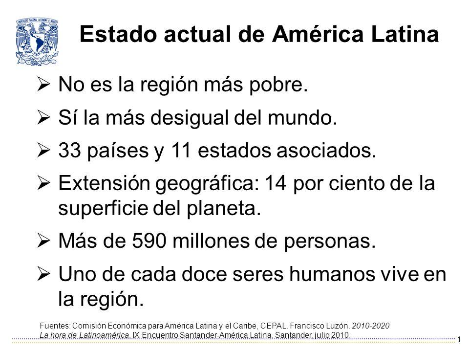 Estado actual de América Latina Mediana de la edad menor a 28 años.