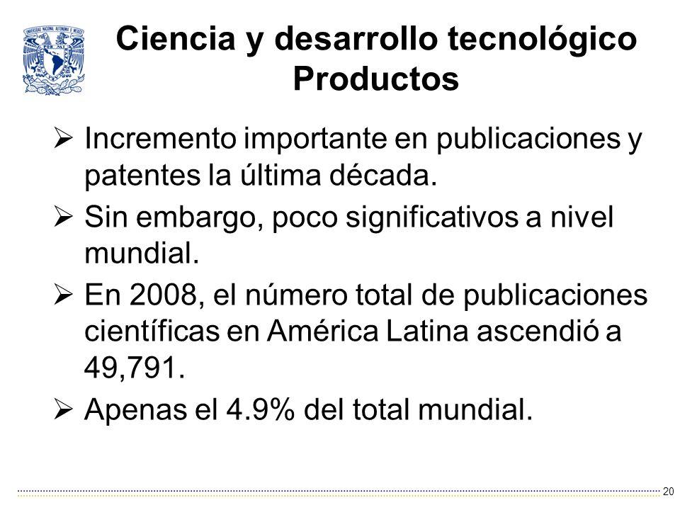 Ciencia y desarrollo tecnológico Productos Incremento importante en publicaciones y patentes la última década.