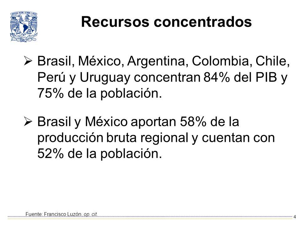 Comparación con otras regiones 5 Fuentes: The World Bank, World Development Indicator, 2011.
