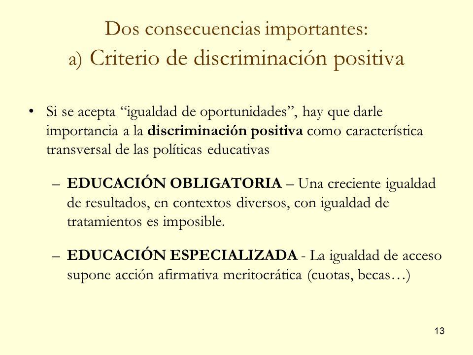 13 Dos consecuencias importantes: a) Criterio de discriminación positiva Si se acepta igualdad de oportunidades, hay que darle importancia a la discri