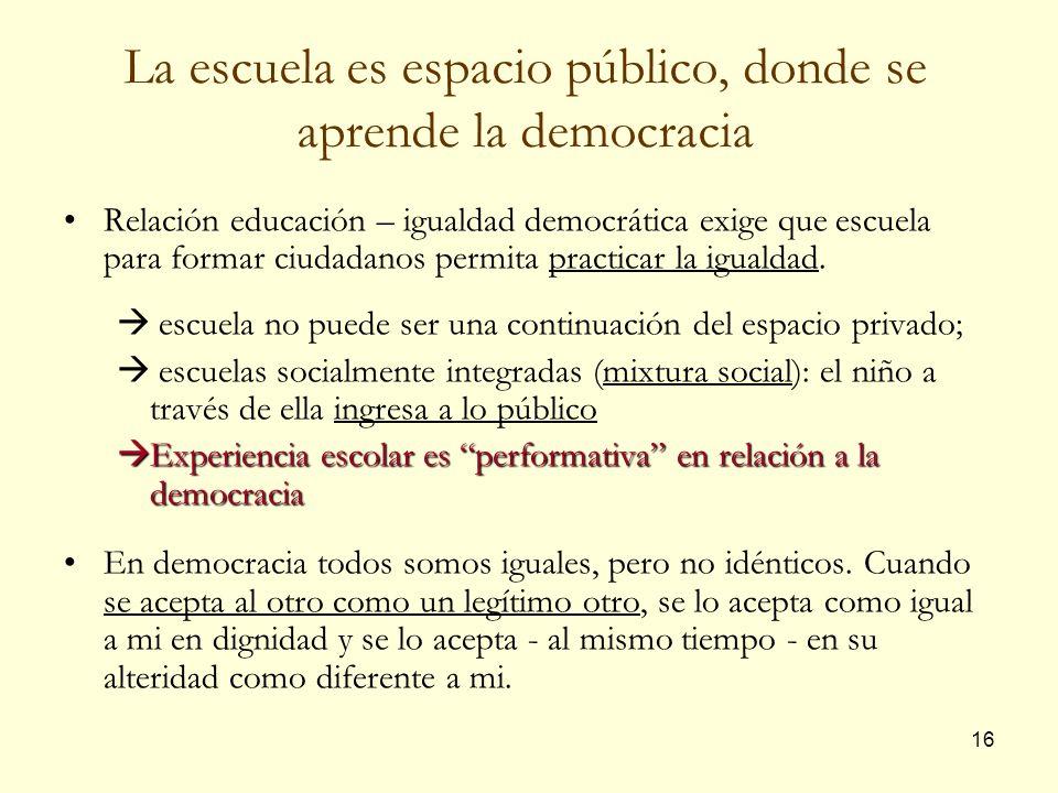 16 La escuela es espacio público, donde se aprende la democracia Relación educación – igualdad democrática exige que escuela para formar ciudadanos pe