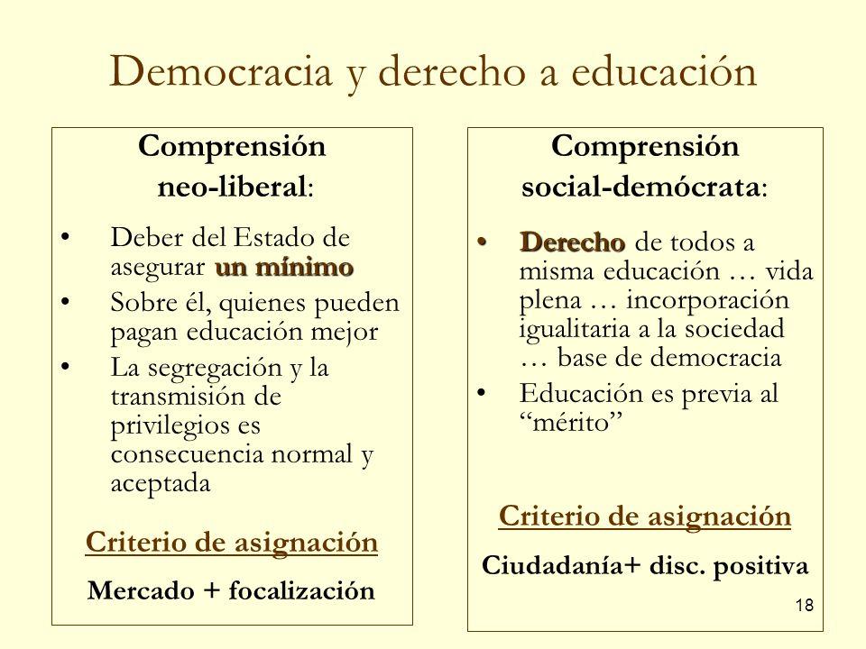 18 Democracia y derecho a educación Comprensión neo-liberal: un mínimoDeber del Estado de asegurar un mínimo Sobre él, quienes pueden pagan educación