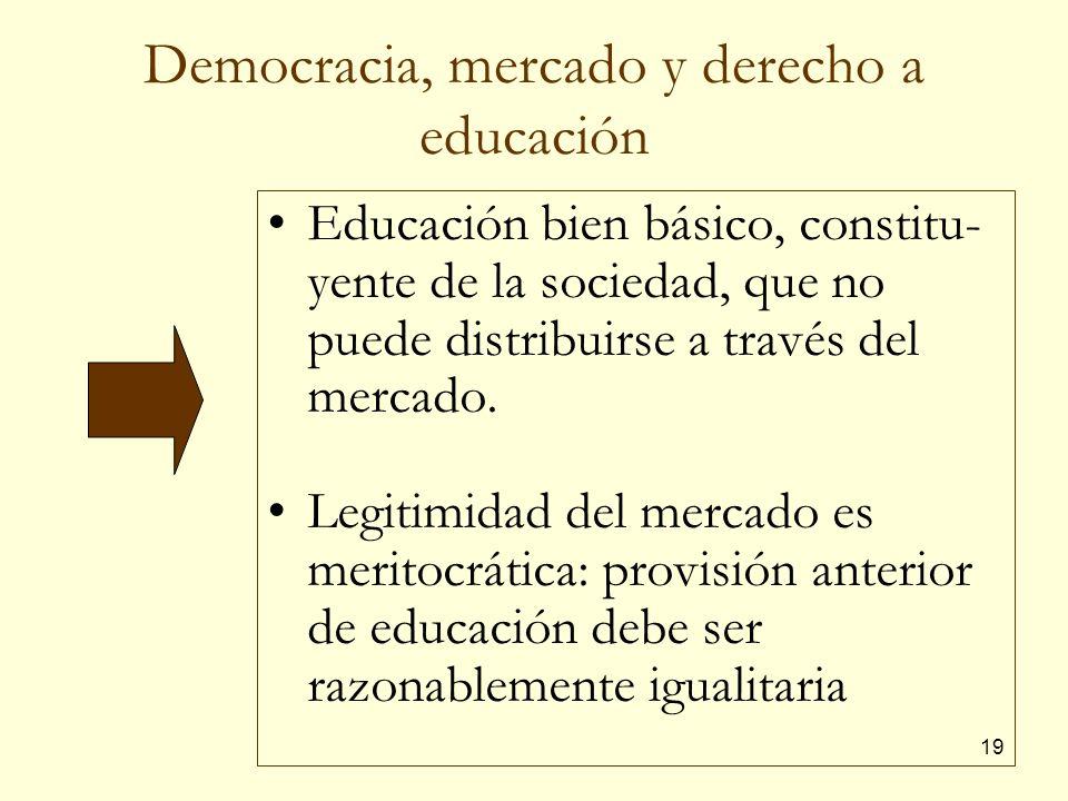 19 Democracia, mercado y derecho a educación Educación bien básico, constitu- yente de la sociedad, que no puede distribuirse a través del mercado. Le