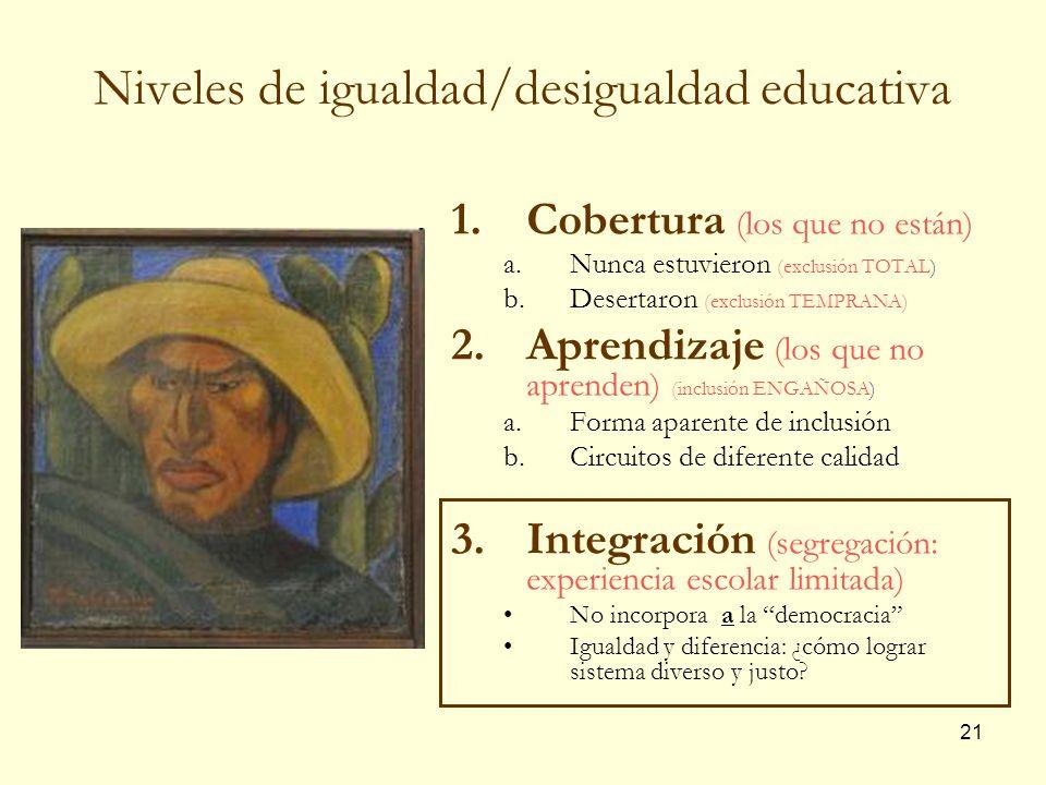 21 Niveles de igualdad/desigualdad educativa 1.Cobertura (los que no están) a.Nunca estuvieron (exclusión TOTAL) b.Desertaron (exclusión TEMPRANA) 2.A