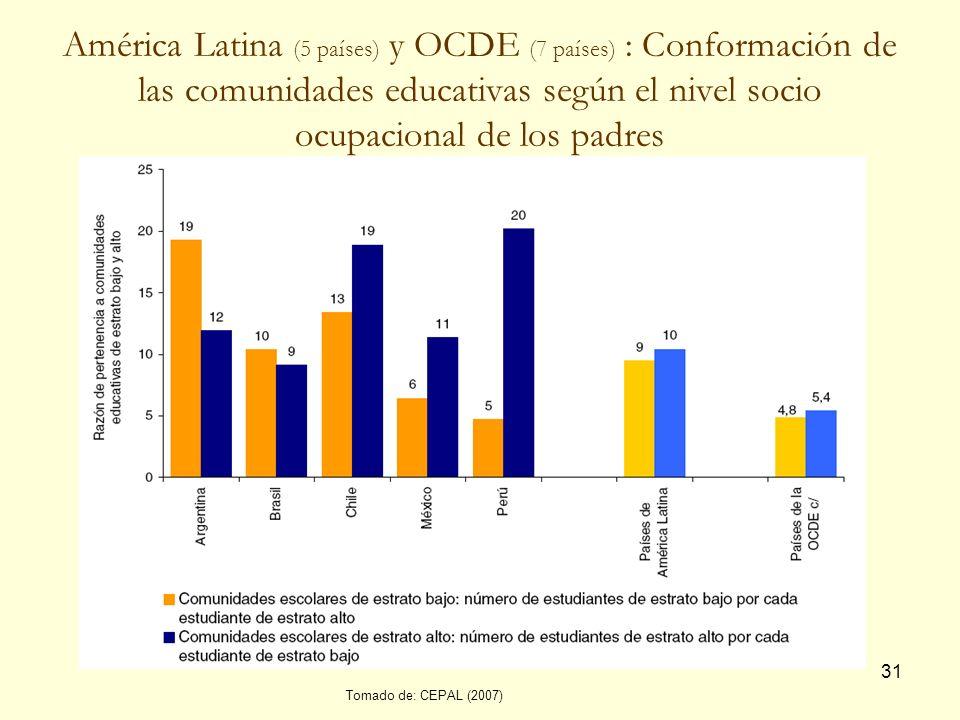 31 América Latina (5 países) y OCDE (7 países) : Conformación de las comunidades educativas según el nivel socio ocupacional de los padres Tomado de: