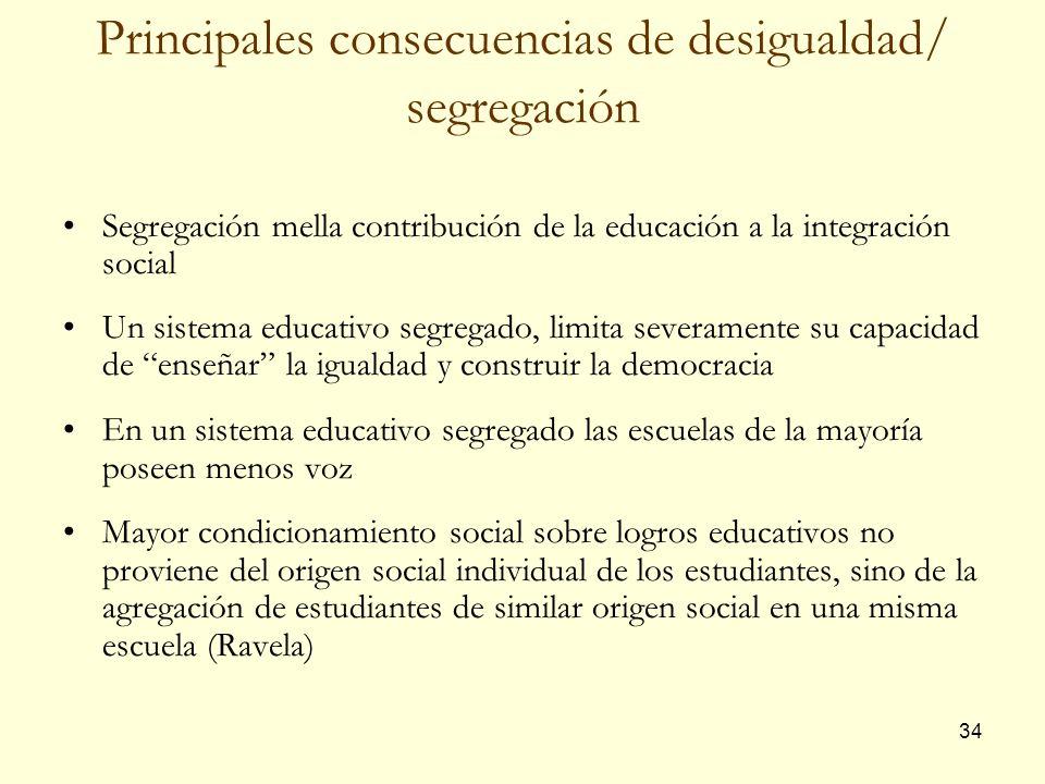 34 Principales consecuencias de desigualdad/ segregación Segregación mella contribución de la educación a la integración social Un sistema educativo s