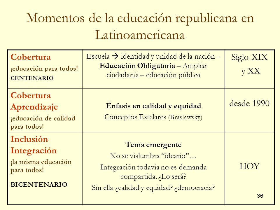 36 Momentos de la educación republicana en Latinoamericana Cobertura ¡educación para todos! CENTENARIO Escuela identidad y unidad de la nación – Educa