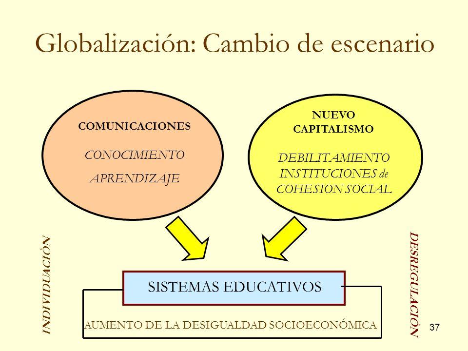 37 Globalización: Cambio de escenario COMUNICACIONES CONOCIMIENTO APRENDIZAJE NUEVO CAPITALISMO DEBILITAMIENTO INSTITUCIONES de COHESION SOCIAL SISTEM