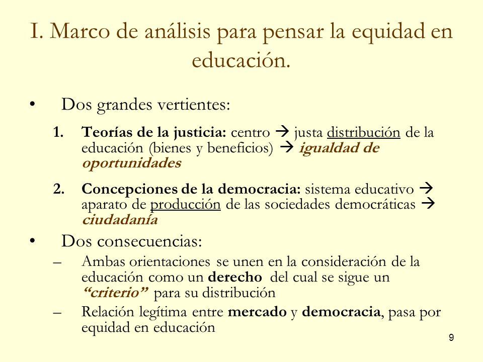 9 I. Marco de análisis para pensar la equidad en educación. Dos grandes vertientes: 1.Teorías de la justicia: centro justa distribución de la educació