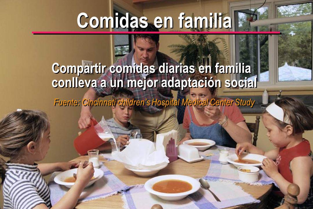 © IEF 46 PRE 1.2.1s Comidas en familia Compartir comidas diarias en familia conlleva a un mejor adaptación social Fuente: Cincinnati childrens Hospita