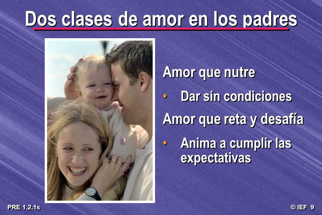 © IEF 9 PRE 1.2.1s Dos clases de amor en los padres Amor que nutre Dar sin condiciones Amor que reta y desafía Anima a cumplir las expectativas