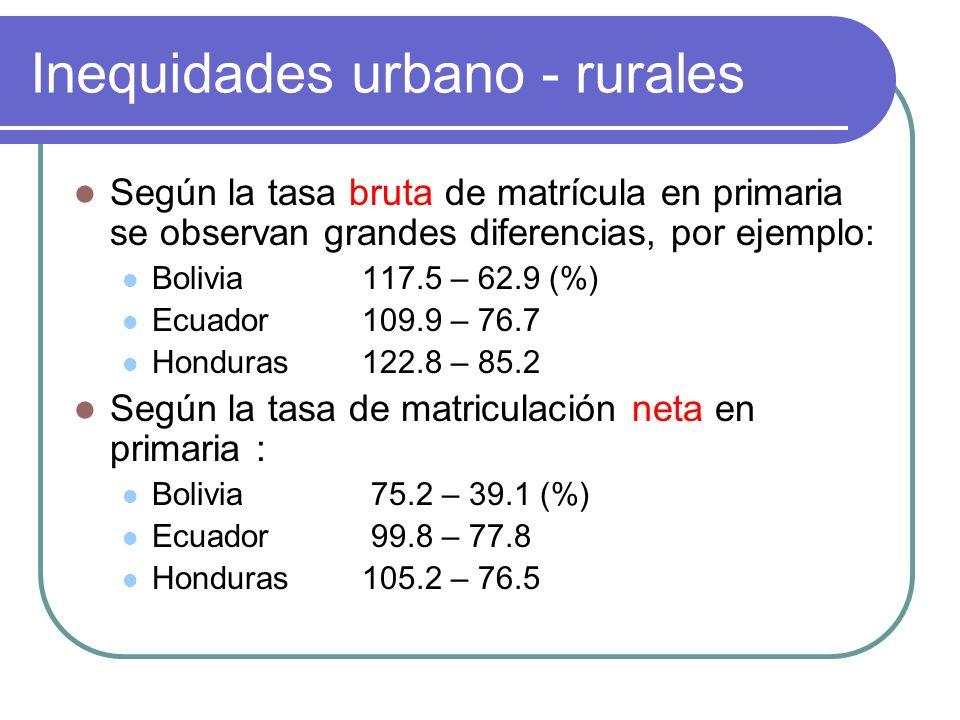 Tasas de asistencia escolar Información elaborada por la CEPAL con base en las encuestas nacionales de hogares (17 países) Las tasas de asistencia a la educación primaria varían entre 95% o más (Chile, Panamá, Venezuela) y menos de 75% (Guatemala) La cobertura por sexo suelen ser mayor para las niñas pero no rebasan 2 puntos porcentuales La asistencia urbana es superior a la rural es superior en 5% en promedio (10% en El Salvador, Guatemala y Honduras) Las inequidades entre los cuartiles extremos de ingreso son de 7 puntos porcentuales
