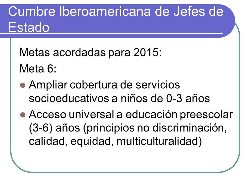 Cumbre Iberoamericana de Jefes de Estado (cont.) Meta 7: Asegurar para 2015 el acceso universal de niñas y niños a la educación básica de calidad, gratuita y sin discriminación, así como su permanencia en el sistema educativo