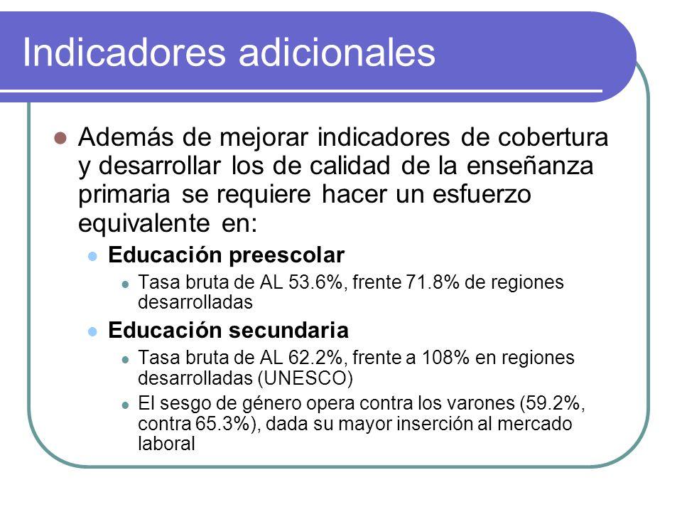 Rezagos en educación secundaria Según CEPAL, la asistencia a la secundaria aumentó en ocho puntos en los noventa, pero: El promedio latinoamericano es aún de 70%: 90% en Chile Menos de 45% en Guatemala y Honduras La asistencia femenina es 3 puntos mayor que la masculina Pese a haberse reducido, la brecha urbano- rural es de 19 puntos Las diferencias entre cuartiles de ingreso llegan a 16 puntos (30 en México y Uruguay) (CEPAL, Globalización y desarrollo, 2002)