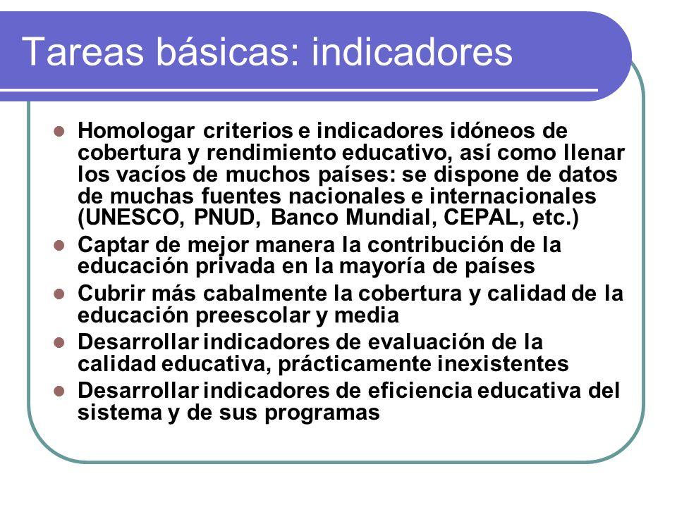 Gasto en educación, se requiere: Atender las recomendaciones de la UNESCO en cuanto a gasto público (5% del PIB), lo que implica esfuerzos mayores para algunos países: Haití (1.7%), Guatemala (1.8%), Perú (2.0%), El Salvador (2.5%).