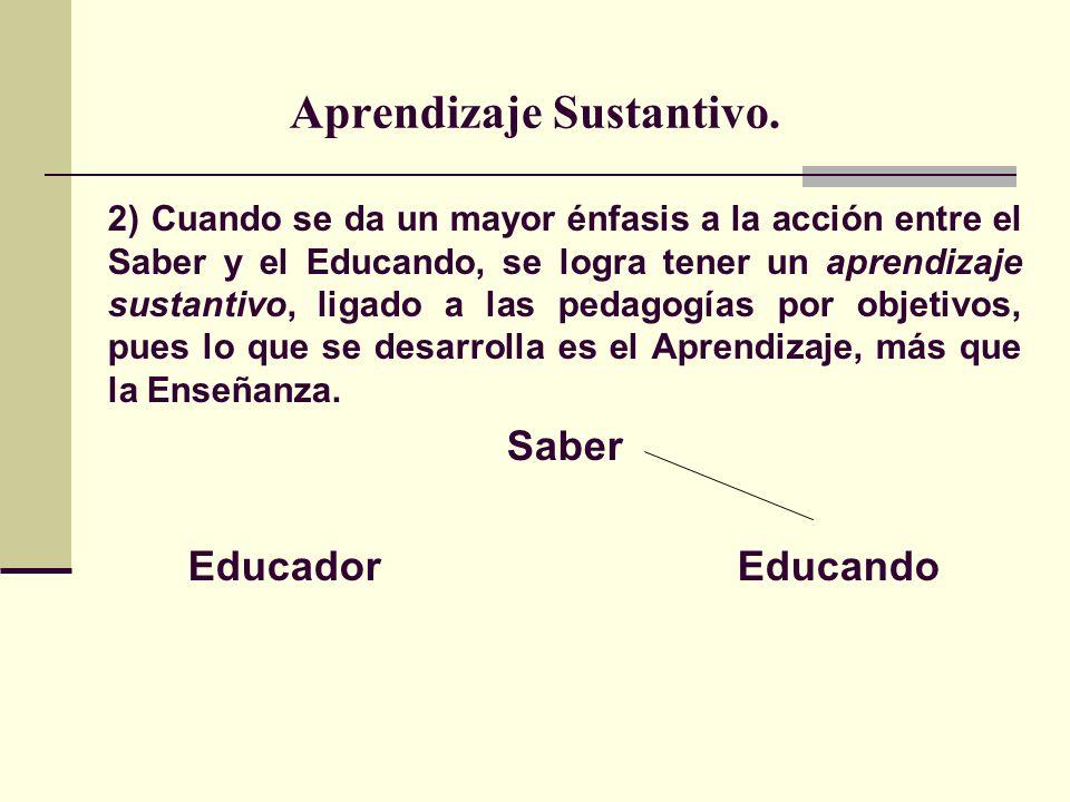 Aprendizaje Sustantivo.