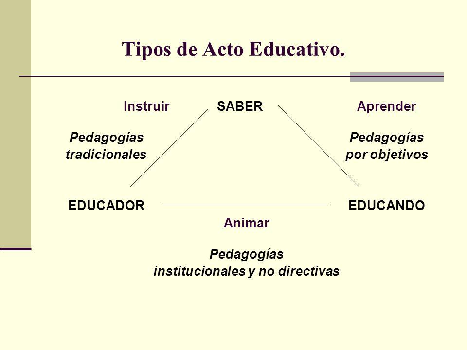 Tipos de Acto Educativo.