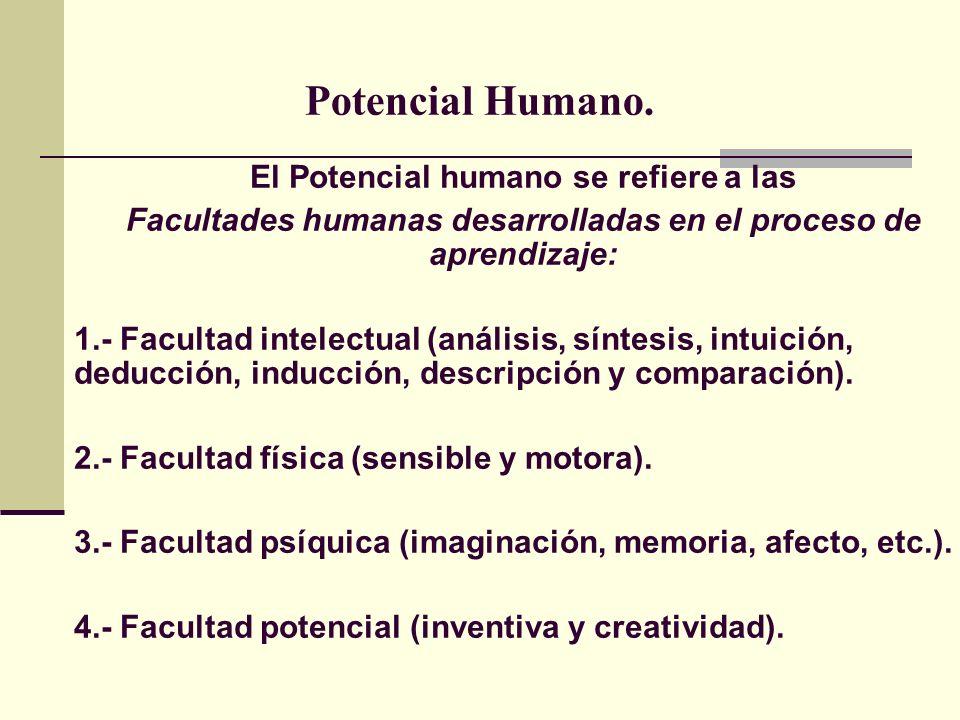 Potencial Humano.