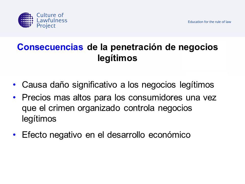 Consecuencias de la penetración de negocios legítimos Causa daño significativo a los negocios legítimos Precios mas altos para los consumidores una ve