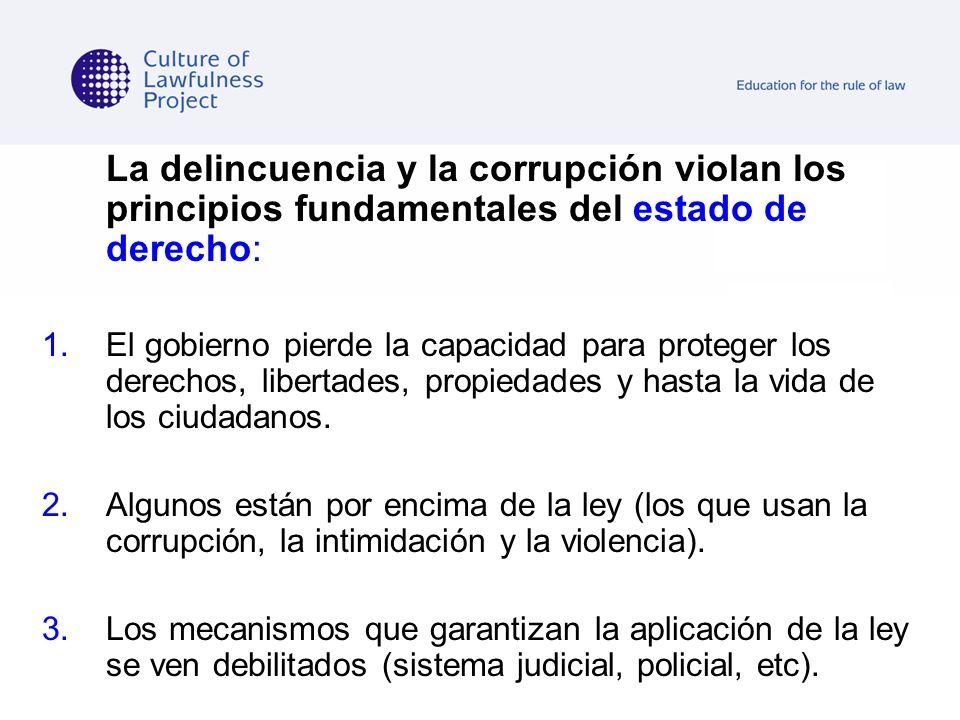 La delincuencia y la corrupción violan los principios fundamentales del estado de derecho: 1.El gobierno pierde la capacidad para proteger los derecho