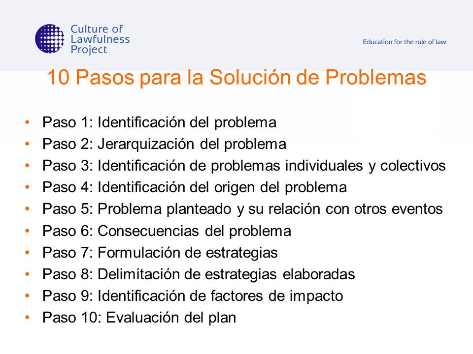 10 Pasos para la Solución de Problemas Paso 1: Identificación del problema Paso 2: Jerarquización del problema Paso 3: Identificación de problemas ind