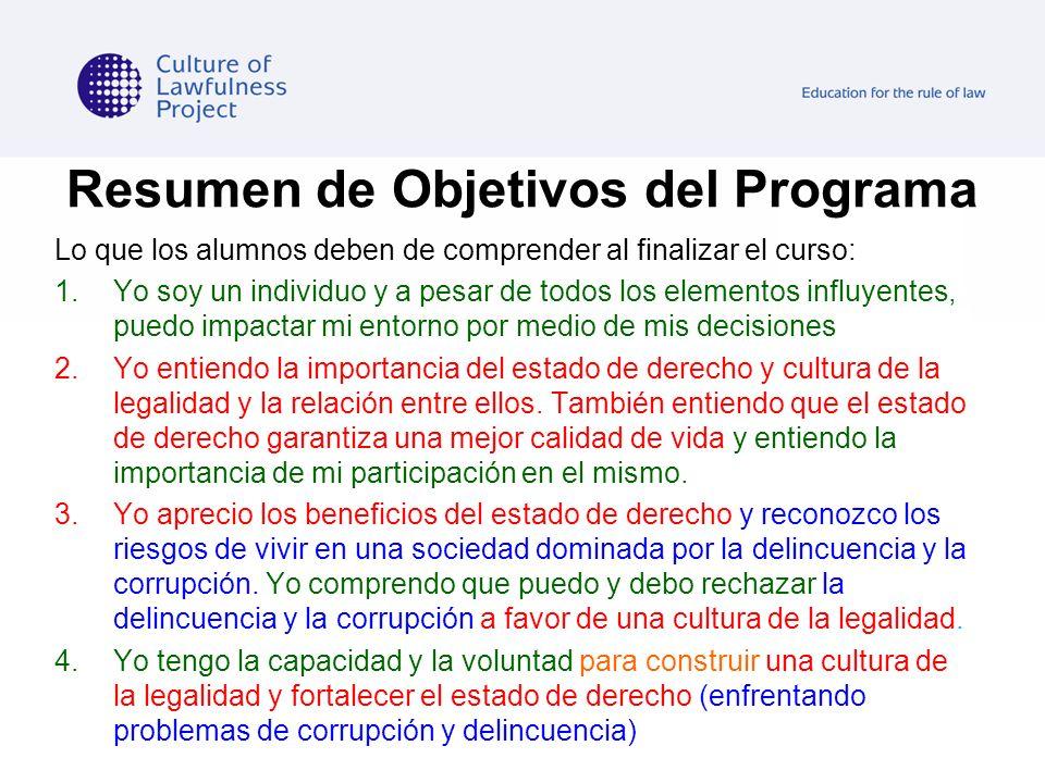 Resumen de Objetivos del Programa Lo que los alumnos deben de comprender al finalizar el curso: 1.Yo soy un individuo y a pesar de todos los elementos