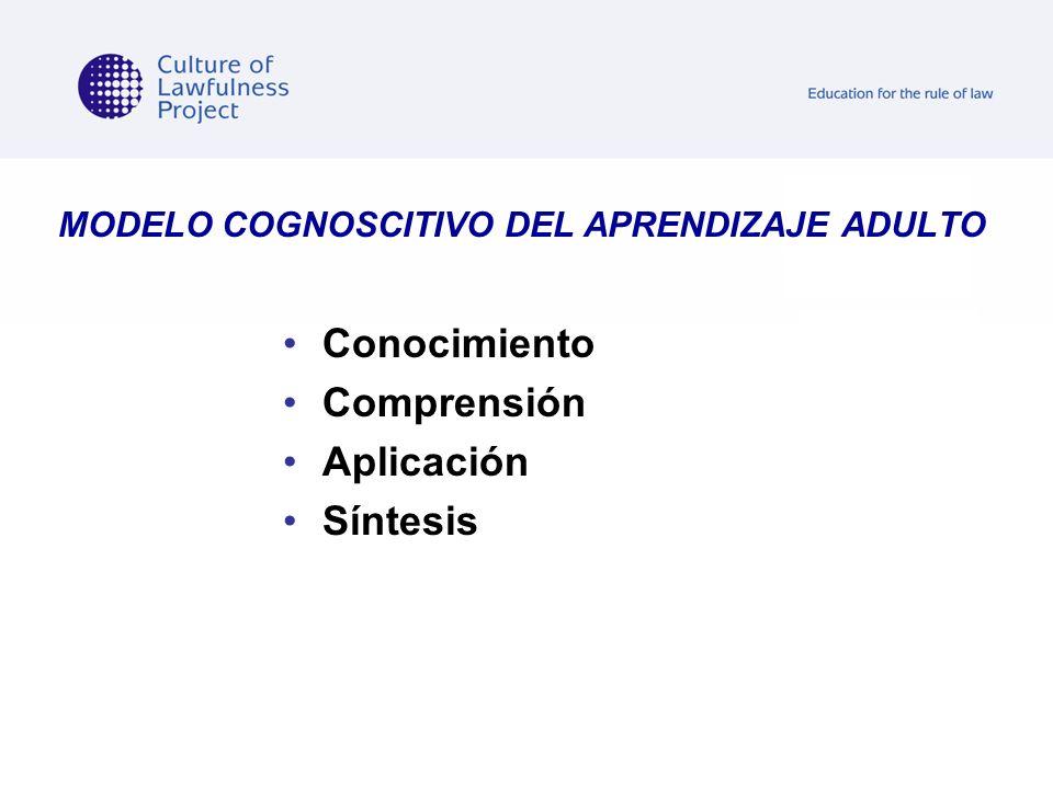MODELO COGNOSCITIVO DEL APRENDIZAJE ADULTO Conocimiento Comprensión Aplicación Síntesis