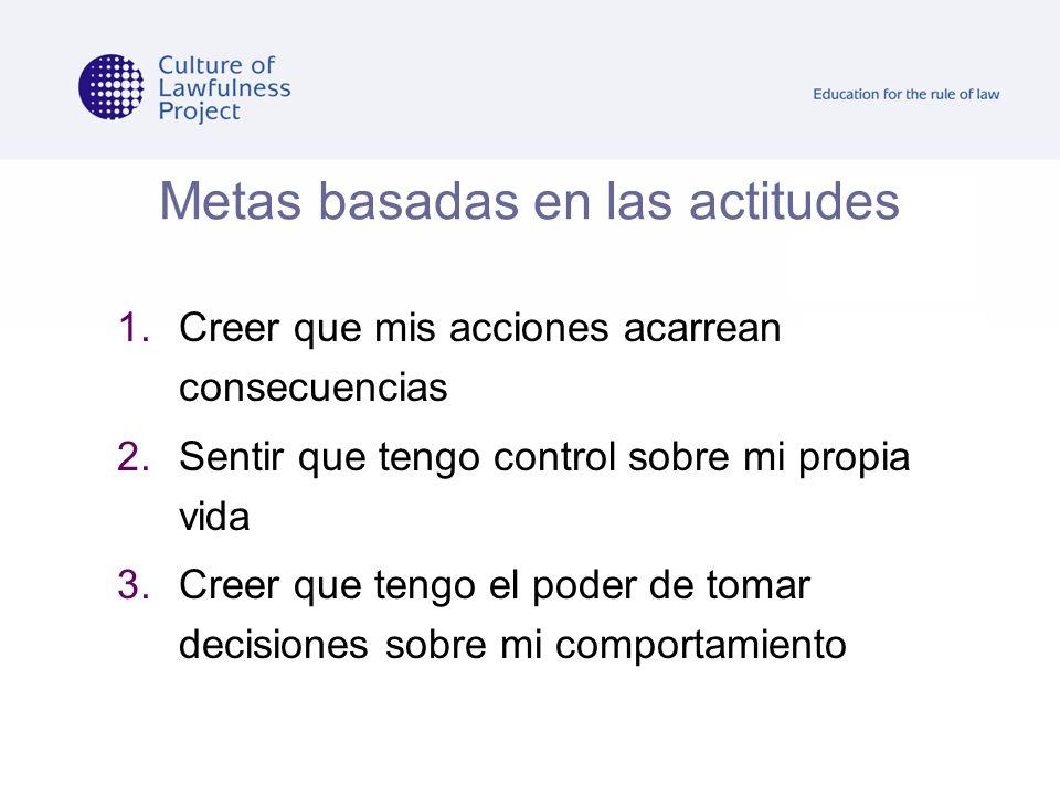 Metas basadas en las actitudes 1.Creer que mis acciones acarrean consecuencias 2.Sentir que tengo control sobre mi propia vida 3.Creer que tengo el po