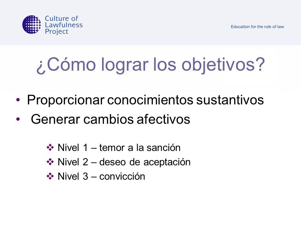 ¿Cómo lograr los objetivos? Proporcionar conocimientos sustantivos Generar cambios afectivos Nivel 1 – temor a la sanción Nivel 2 – deseo de aceptació
