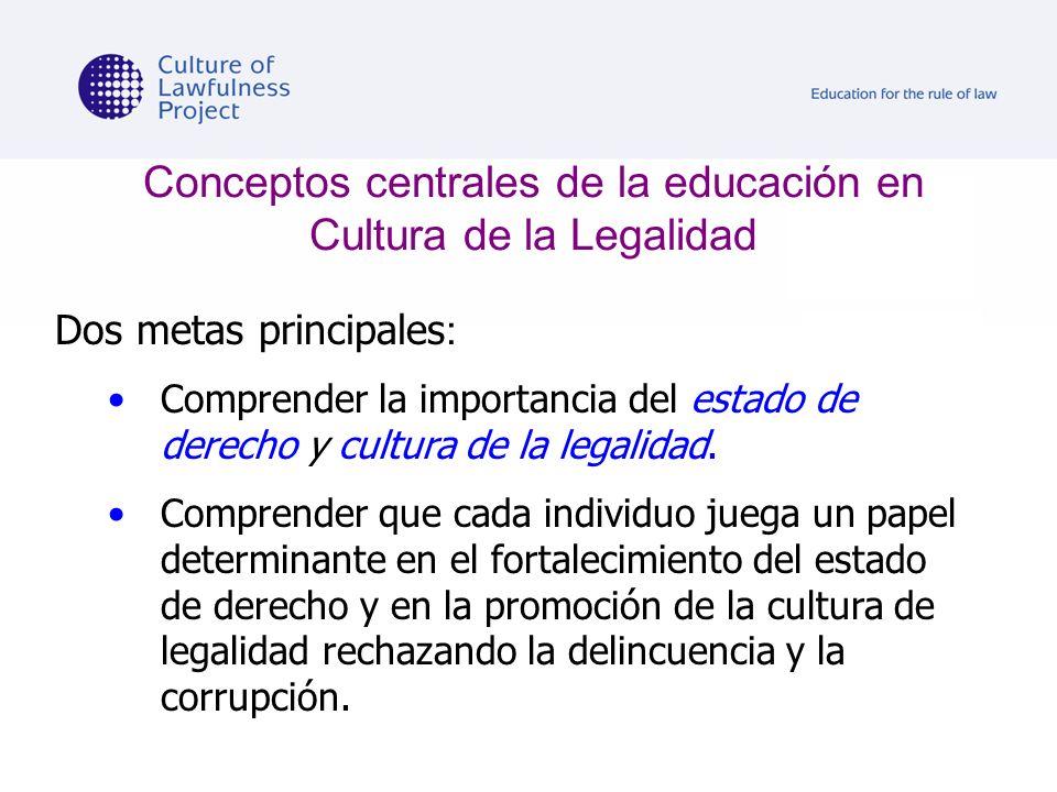 Conceptos centrales de la educación en Cultura de la Legalidad Dos metas principales : Comprender la importancia del estado de derecho y cultura de la