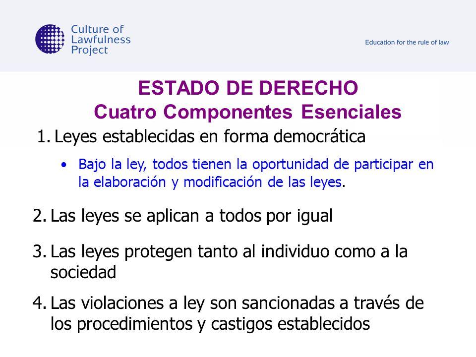 ESTADO DE DERECHO Cuatro Componentes Esenciales 1.Leyes establecidas en forma democrática Bajo la ley, todos tienen la oportunidad de participar en la