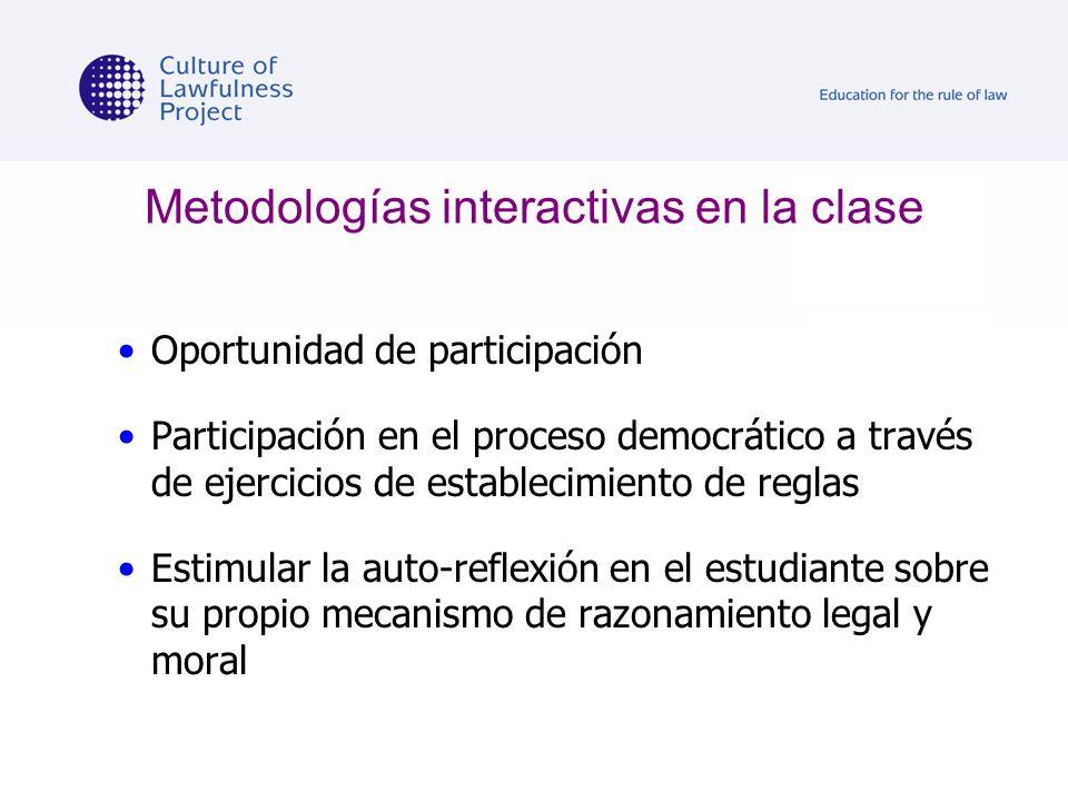 Metodologías interactivas en la clase Oportunidad de participación Participación en el proceso democrático a través de ejercicios de establecimiento d