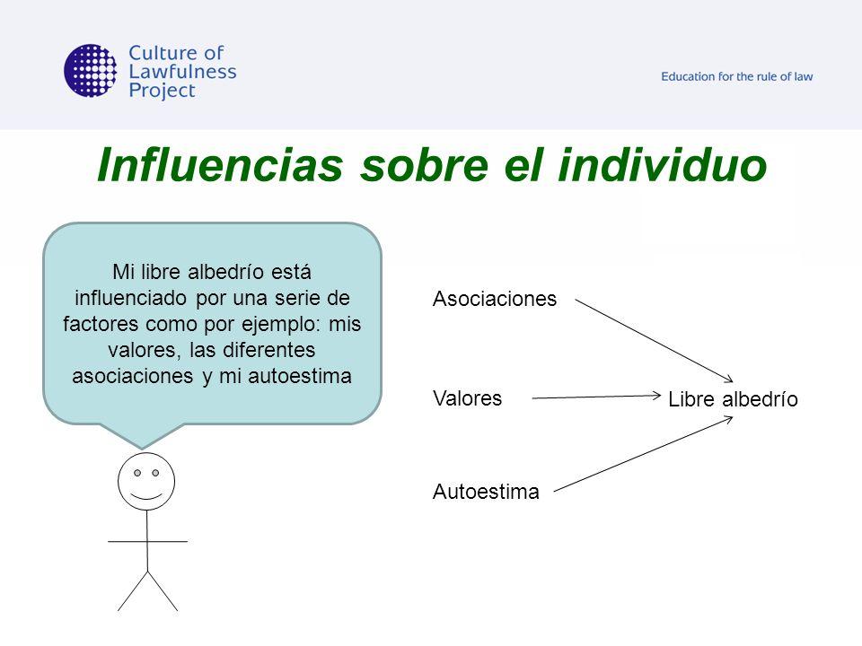 Influencias sobre el individuo Mi libre albedrío está influenciado por una serie de factores como por ejemplo: mis valores, las diferentes asociacione