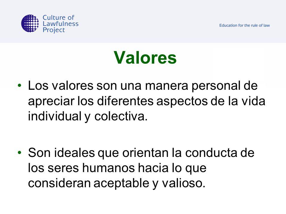 Valores Los valores son una manera personal de apreciar los diferentes aspectos de la vida individual y colectiva. Son ideales que orientan la conduct