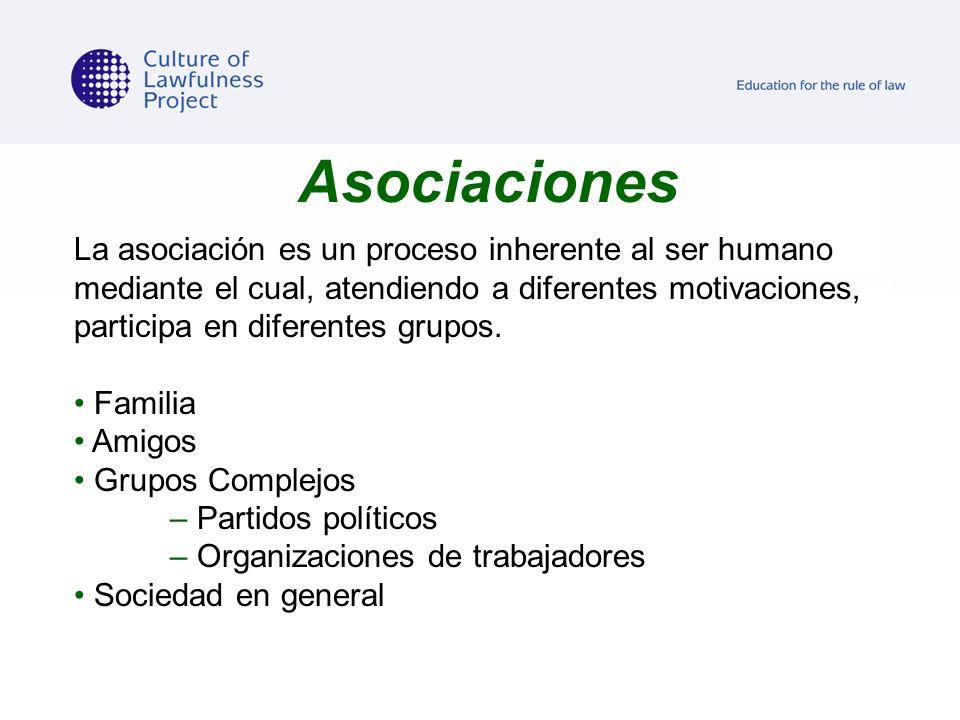 Asociaciones La asociación es un proceso inherente al ser humano mediante el cual, atendiendo a diferentes motivaciones, participa en diferentes grupo