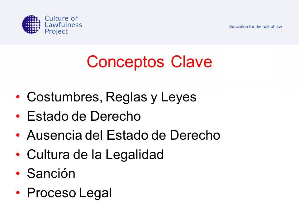 Conceptos Clave Costumbres, Reglas y Leyes Estado de Derecho Ausencia del Estado de Derecho Cultura de la Legalidad Sanción Proceso Legal